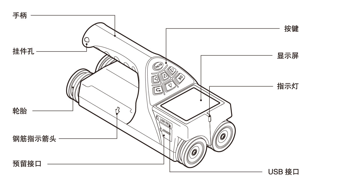 HC-GY61T一体式钢筋扫描仪